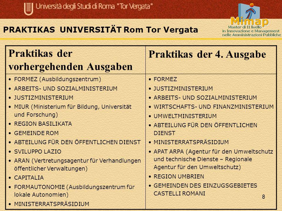 9 PROJEKTENTWICKLUNG ITALIENISCHE PARTNER Universität Basilikata Universität DAnnunzio von Chieti und Pescara Universität Cassino (Mimap I livello/Grundstufe)