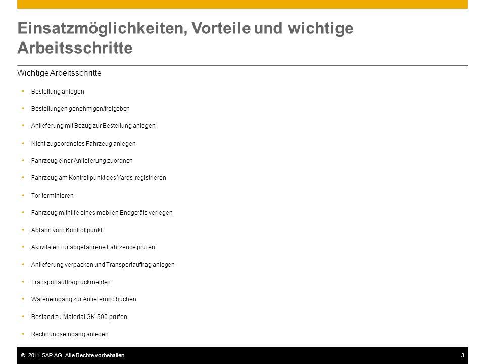 ©2011 SAP AG. Alle Rechte vorbehalten.3 Einsatzmöglichkeiten, Vorteile und wichtige Arbeitsschritte Wichtige Arbeitsschritte Bestellung anlegen Bestel