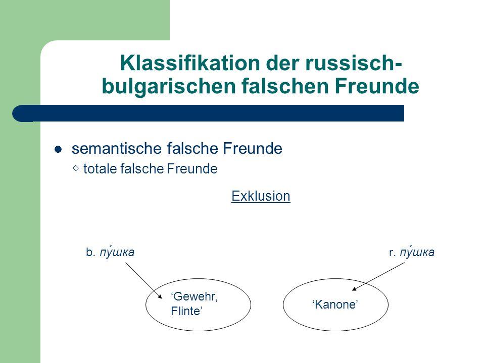 Klassifikation der russisch- bulgarischen falschen Freunde semantische falsche Freunde totale falsche Freunde Exklusion b. пушка Gewehr, Flinte r. пуш