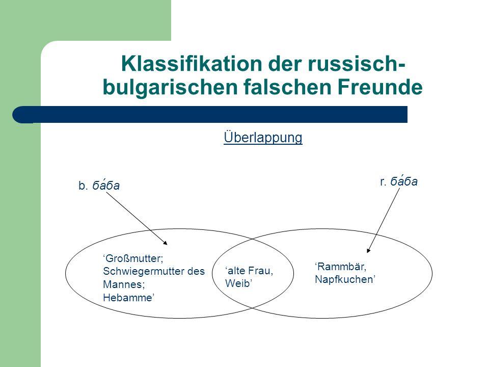 Klassifikation der russisch- bulgarischen falschen Freunde Überlappung b. баба r. баба Großmutter; Schwiegermutter des Mannes; Hebamme alte Frau, Weib