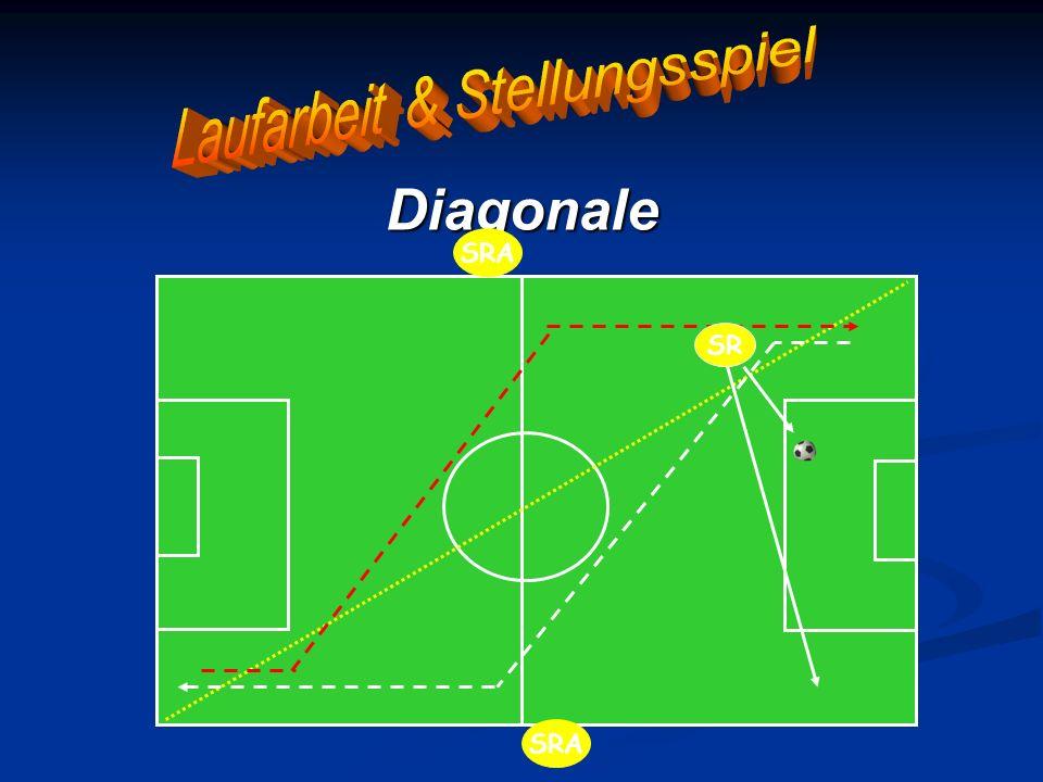 Diagonale SRA SR