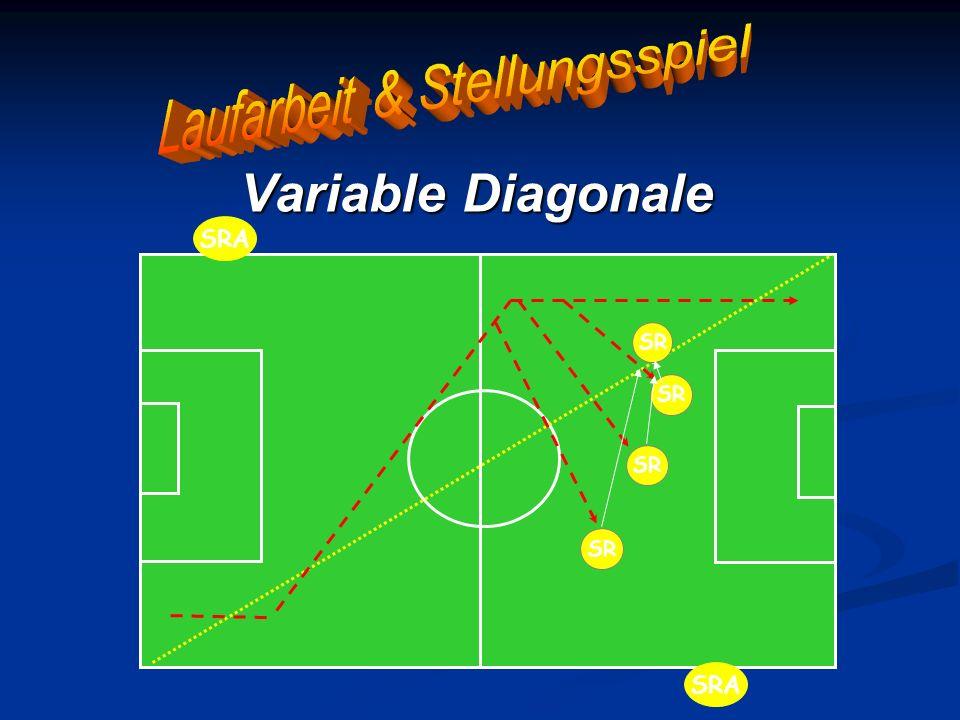 Variable Diagonale SR SRA