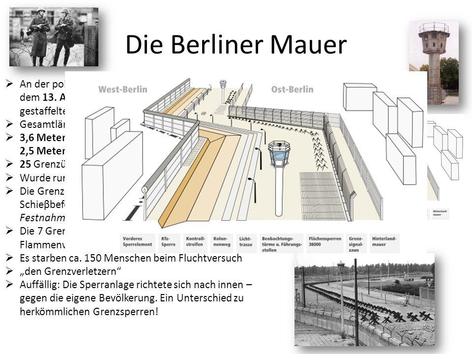 Die Mauer hat(te) viele Namen DDR: Antifaschistischer Schutzwall Friedensgrenze befestigte Staatsgrenze BRD: Kommunistische Schandmauer Der Eiserne Vorhang Heute: Massives Grenzbefestigungssystem Bestandteil und zugleich Symbol des Kalten Krieges Symbol der deutschen Teilung