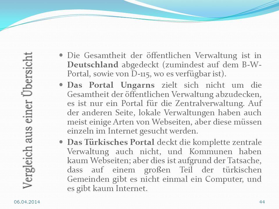 Die Gesamtheit der öffentlichen Verwaltung ist in Deutschland abgedeckt (zumindest auf dem B-W- Portal, sowie von D-115, wo es verfügbar ist). Das Por