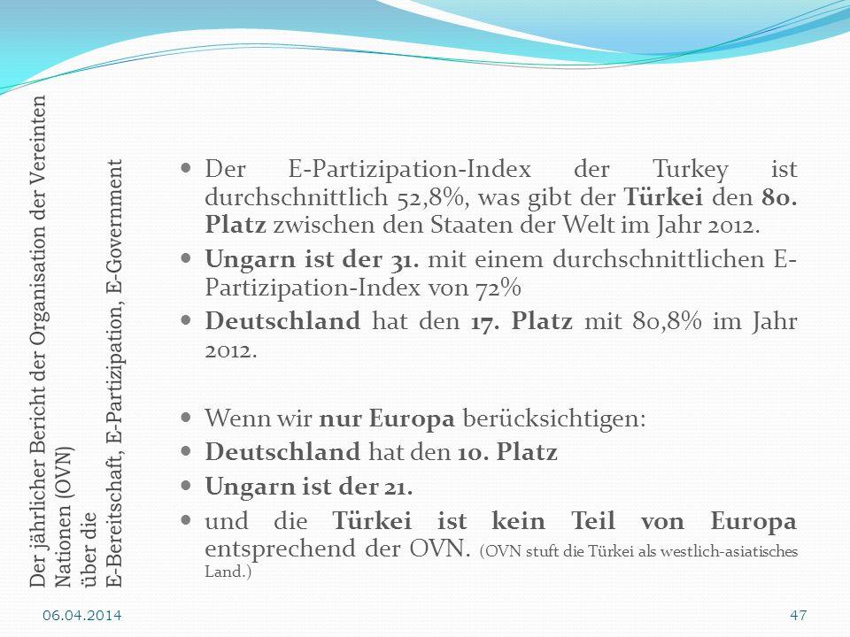 Der E-Partizipation-Index der Turkey ist durchschnittlich 52,8%, was gibt der Türkei den 80. Platz zwischen den Staaten der Welt im Jahr 2012. Ungarn