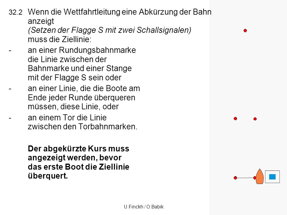 U.Finckh / O.Babik4 Fehler - Probleme - Lösungen