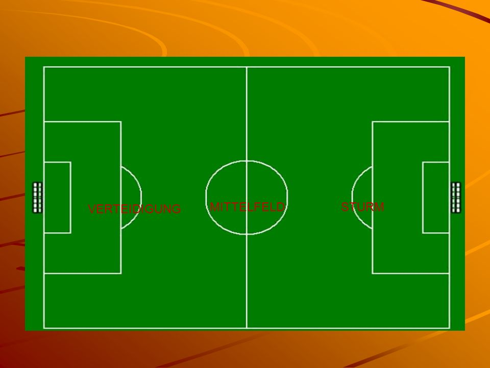 Infos Verteidigung: Die Verteidiger sind eine Art ``Mauer``, die Gegner vom Tor abhalten soll Mittelfeld: Die Mittelfeldspieler haben die Aufgabe den