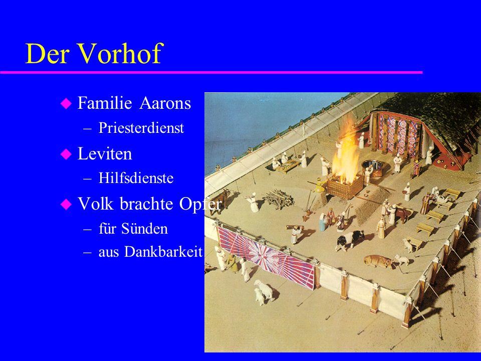 Der Vorhof Familie Aarons –Priesterdienst Leviten –Hilfsdienste Volk brachte Opfer –für Sünden –aus Dankbarkeit