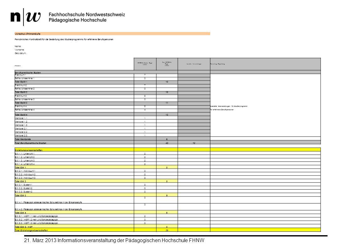 Vorschul-/Primarstufe Persönliches Kontrollblatt für die Gestaltung des Studienprogramms für erfahrene Berufspersonen Name: Vorname: Geb.datum: 27.09.