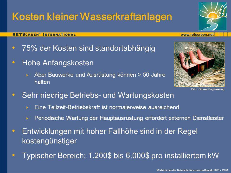 Kosten kleiner Wasserkraftanlagen 75% der Kosten sind standortabhängig Hohe Anfangskosten Aber Bauwerke und Ausrüstung können > 50 Jahre halten Sehr n
