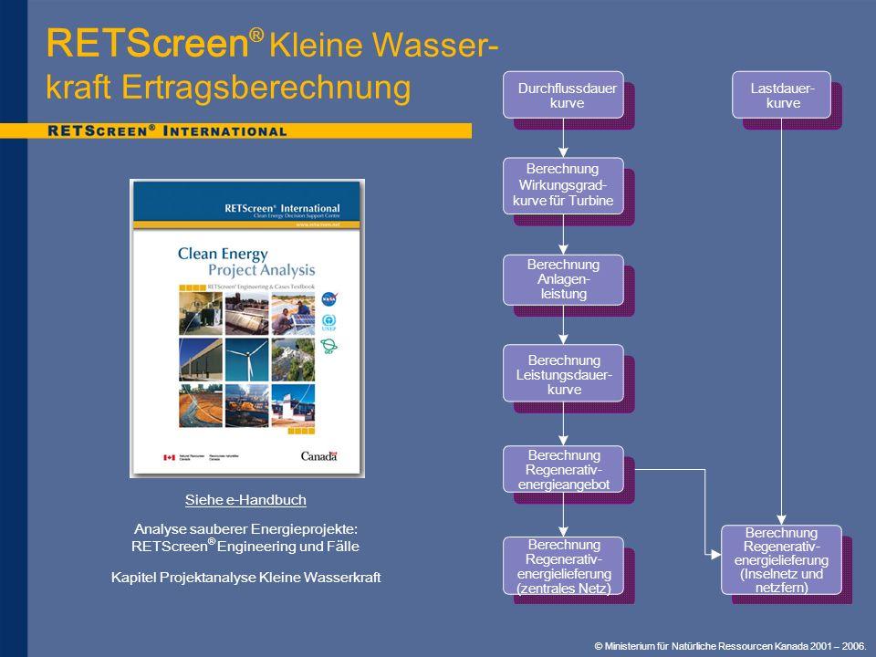 RETScreen ® Kleine Wasser- kraft Ertragsberechnung Durchflussdauer kurve Berechnung Wirkungsgrad- kurve für Turbine Berechnung Anlagen- leistung Berec
