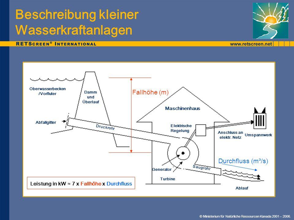 Beschreibung kleiner Wasserkraftanlagen Durchfluss (m³/s) Fallhöhe (m) Leistung in kW 7 x Fallhöhe x Durchfluss Damm und Überlauf Oberwasserbecken /Vo