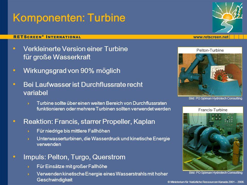 Komponenten: Turbine Verkleinerte Version einer Turbine für große Wasserkraft Wirkungsgrad von 90% möglich Bei Laufwasser ist Durchflussrate recht var