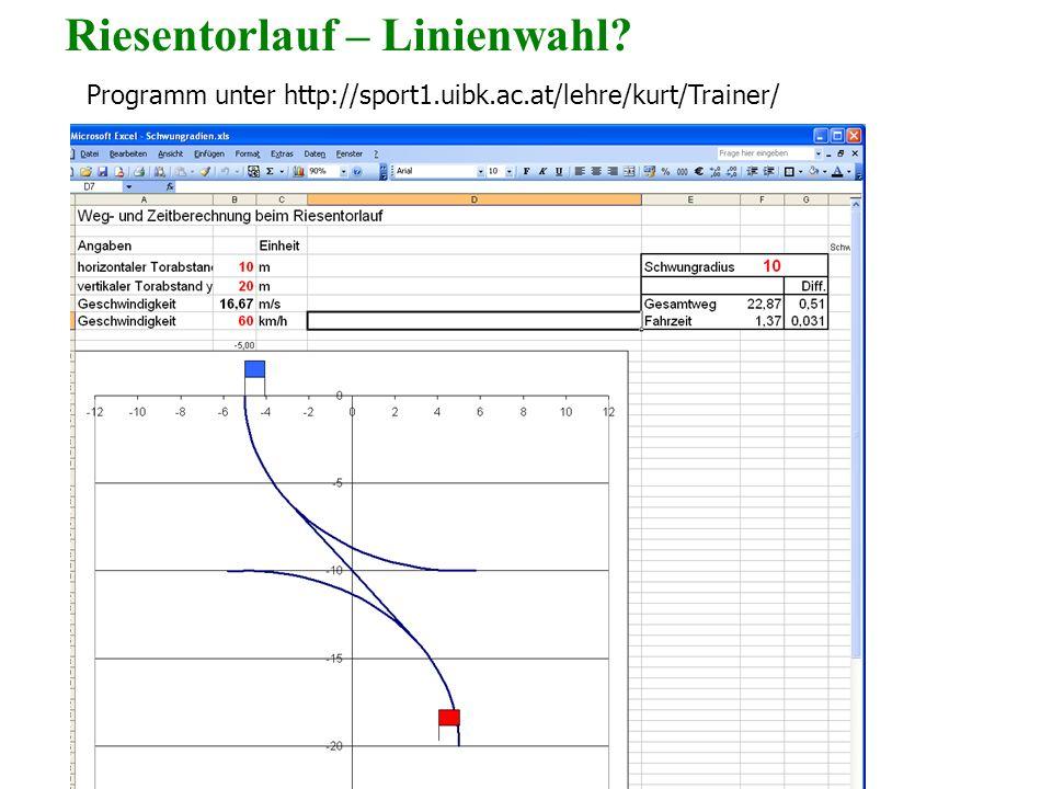 Riesentorlauf – Linienwahl? Programm unter http://sport1.uibk.ac.at/lehre/kurt/Trainer/