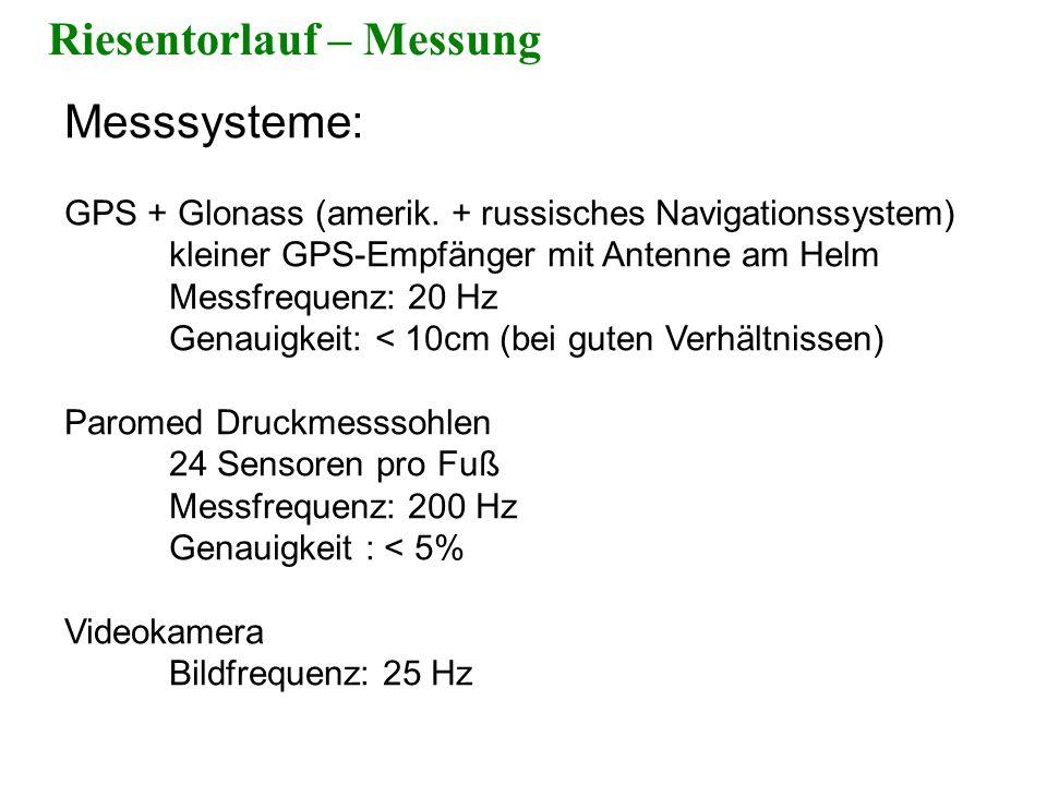 Riesentorlauf – Messung Messsysteme: GPS + Glonass (amerik. + russisches Navigationssystem) kleiner GPS-Empfänger mit Antenne am Helm Messfrequenz: 20