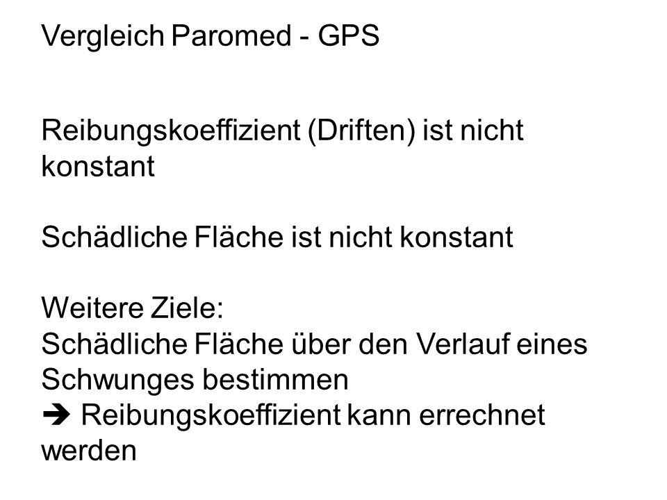 Vergleich Paromed - GPS Reibungskoeffizient (Driften) ist nicht konstant Schädliche Fläche ist nicht konstant Weitere Ziele: Schädliche Fläche über de