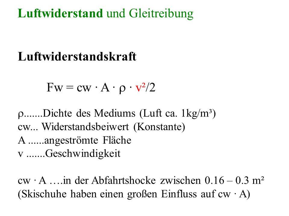 Luftwiderstandskraft Fw = cw · A · · v²/2.......Dichte des Mediums (Luft ca. 1kg/m³) cw... Widerstandsbeiwert (Konstante) A......angeströmte Fläche v.