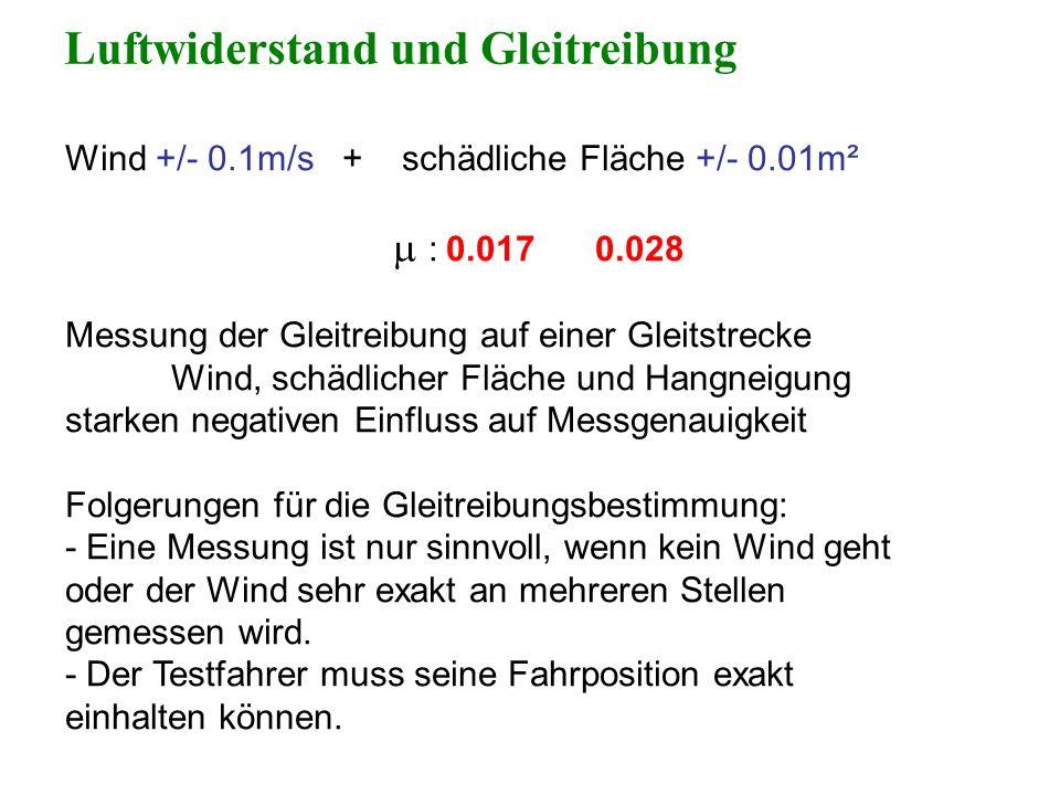 Wind +/- 0.1m/s + schädliche Fläche +/- 0.01m² : 0.0170.028 Messung der Gleitreibung auf einer Gleitstrecke Wind, schädlicher Fläche und Hangneigung s