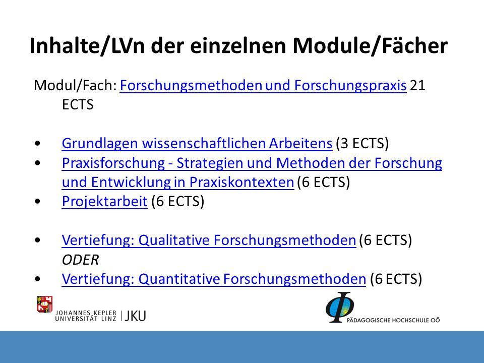 Inhalte/LVn der einzelnen Module/Fächer Modul/Fach: Forschungsmethoden und Forschungspraxis 21 ECTS Forschungsmethoden und Forschungspraxis Grundlagen