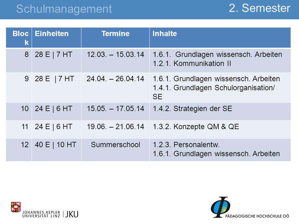 28 2.Semester Schulmanagement Bloc k EinheitenTermineInhalte 828 E | 7 HT12.03.