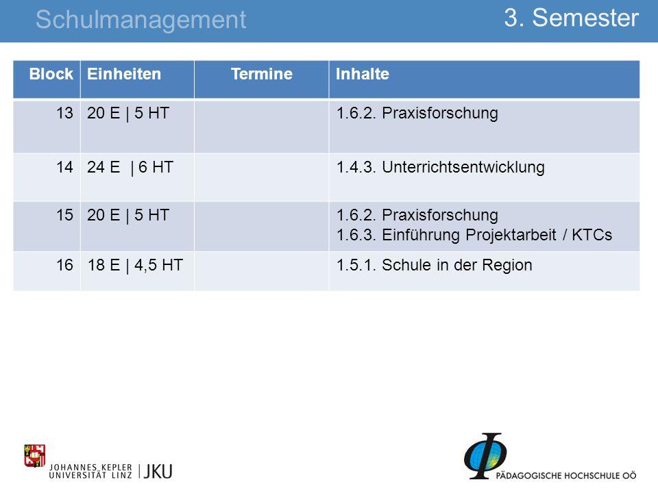29 3. Semester Schulmanagement BlockEinheitenTermineInhalte 1320 E | 5 HT1.6.2. Praxisforschung 1424 E | 6 HT1.4.3. Unterrichtsentwicklung 1520 E | 5