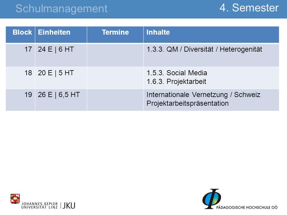 30 4. Semester Schulmanagement BlockEinheitenTermineInhalte 1724 E | 6 HT1.3.3. QM / Diversität / Heterogenität 1820 E | 5 HT1.5.3. Social Media 1.6.3