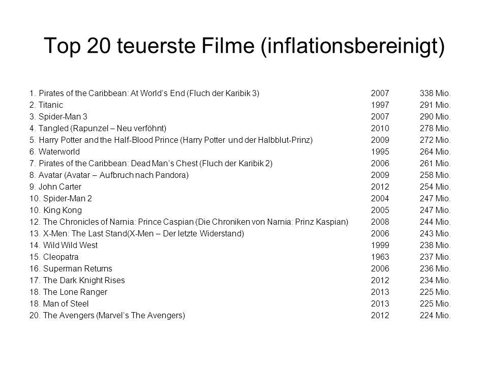 Top 20 teuerste Filme (inflationsbereinigt) 1. Pirates of the Caribbean: At Worlds End (Fluch der Karibik 3)2007338 Mio. 2. Titanic1997291 Mio. 3. Spi