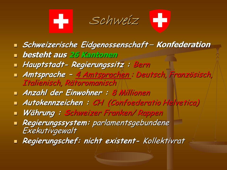 Schweiz Schweizerische Eidgenossenschaft – Konfederation Schweizerische Eidgenossenschaft – Konfederation besteht aus 26 Kantonen besteht aus 26 Kanto