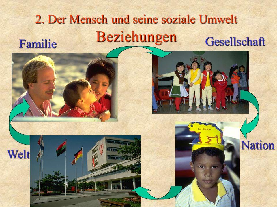 2. Der Mensch und seine soziale Umwelt Beziehungen Familie Welt Gesellschaft Nation