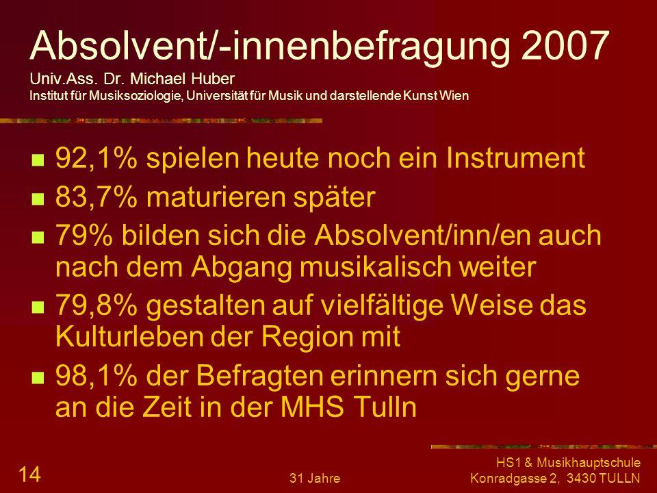 31 Jahre HS1 & Musikhauptschule Konradgasse 2, 3430 TULLN 13 Großer Zubau 2. Turnsaal 2 EDV Räume Differenzierungsräume Werkräume Bücherei und AV- Rau