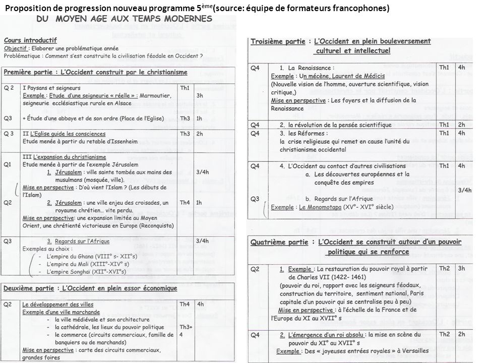 Proposition de progression nouveau programme 5 ème (source: équipe de formateurs francophones)