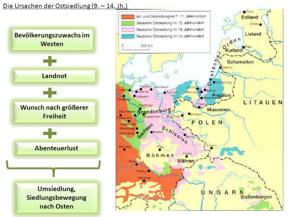 Die Aspekte der Ostsiedlung (9.– 14.