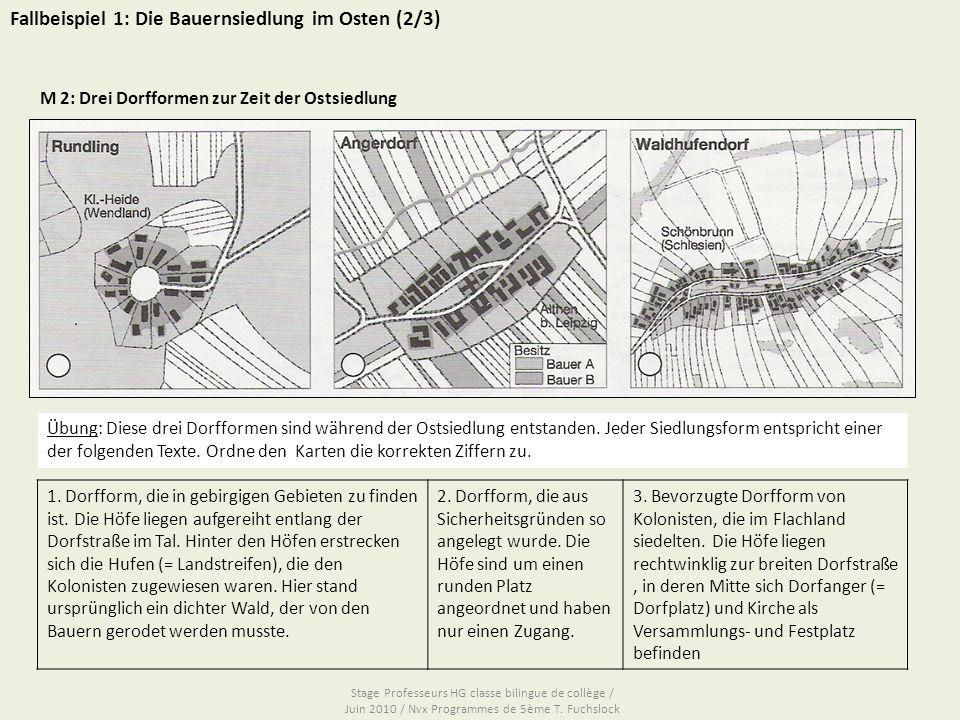 Fallbeispiel 1: Die Bauernsiedlung im Osten (2/3) M 2: Drei Dorfformen zur Zeit der Ostsiedlung Übung: Diese drei Dorfformen sind während der Ostsiedl