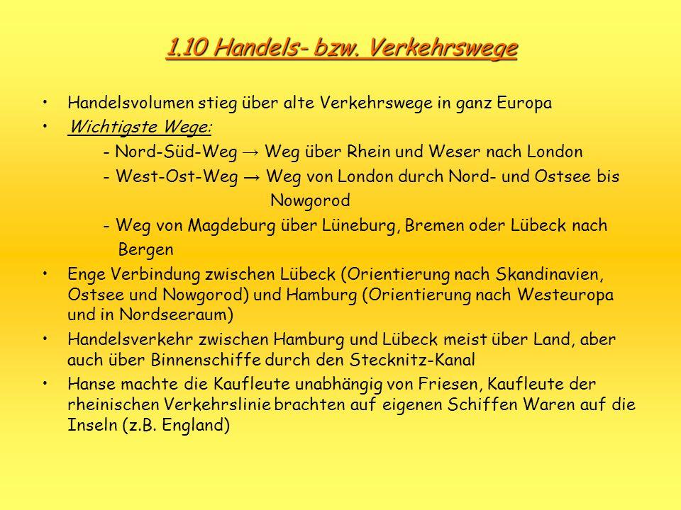 1.10 Handels- bzw. Verkehrswege Handelsvolumen stieg über alte Verkehrswege in ganz Europa Wichtigste Wege: - Nord-Süd-Weg Weg über Rhein und Weser na