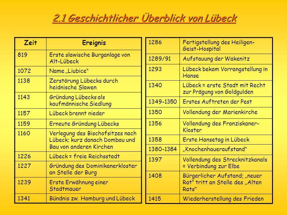 2.1 Geschichtlicher Überblick von Lübeck ZeitEreignis 819Erste slawische Burganlage von Alt-Lübeck 1072Name Liubice 1138Zerstörung Lübecks durch heidn