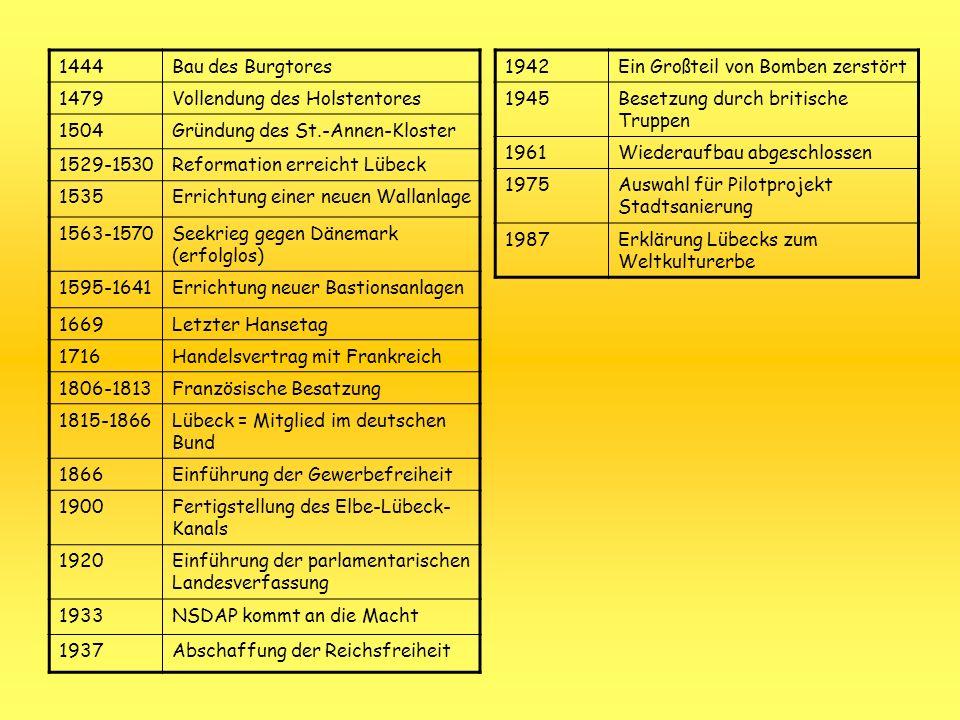 1444Bau des Burgtores 1479Vollendung des Holstentores 1504Gründung des St.-Annen-Kloster 1529-1530Reformation erreicht Lübeck 1535Errichtung einer neu