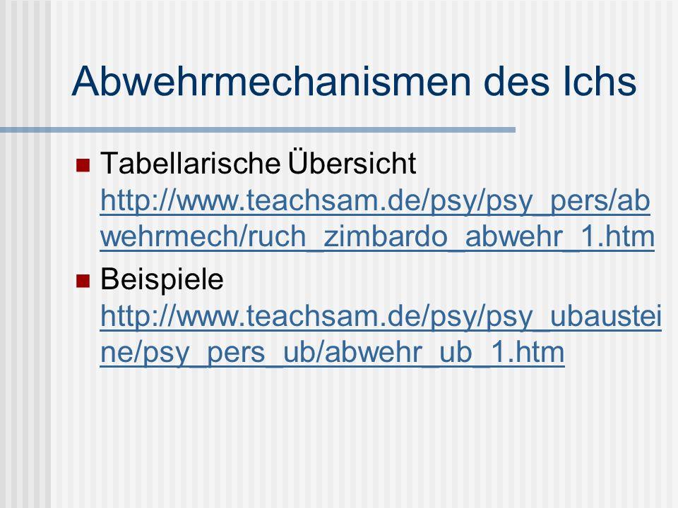 Abwehrmechanismen des Ichs Tabellarische Übersicht http://www.teachsam.de/psy/psy_pers/ab wehrmech/ruch_zimbardo_abwehr_1.htm http://www.teachsam.de/p