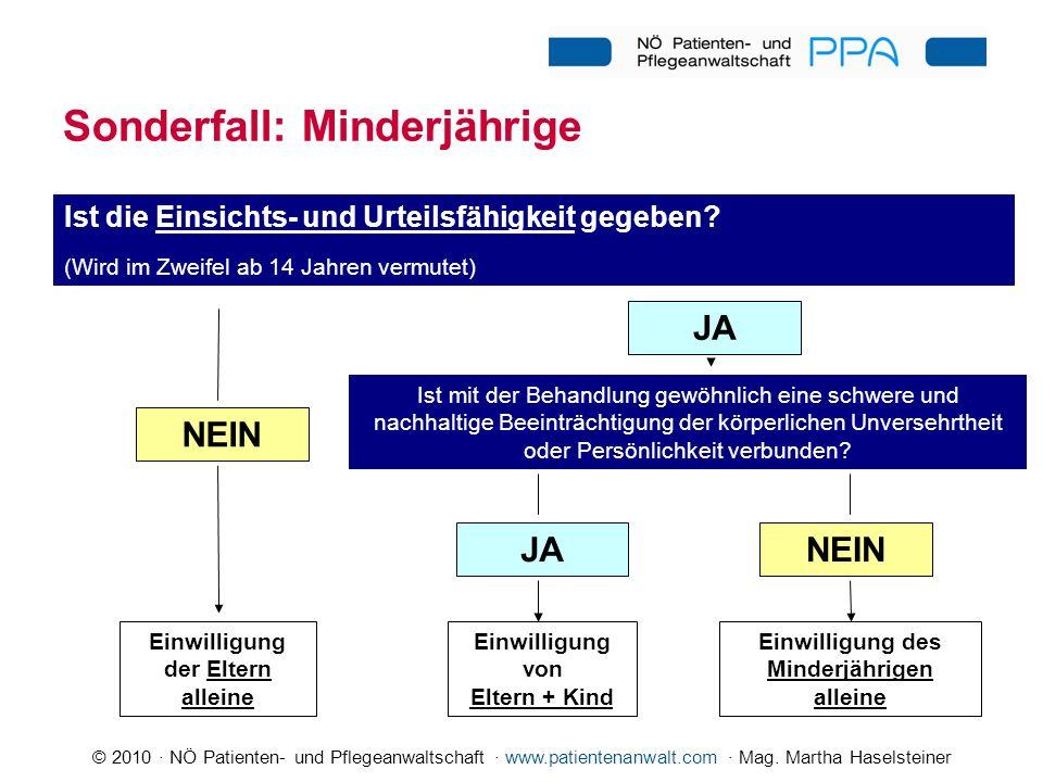 © 2010 · NÖ Patienten- und Pflegeanwaltschaft · www.patientenanwalt.com · Mag. Martha Haselsteiner Sonderfall: Minderjährige Ist die Einsichts- und Ur