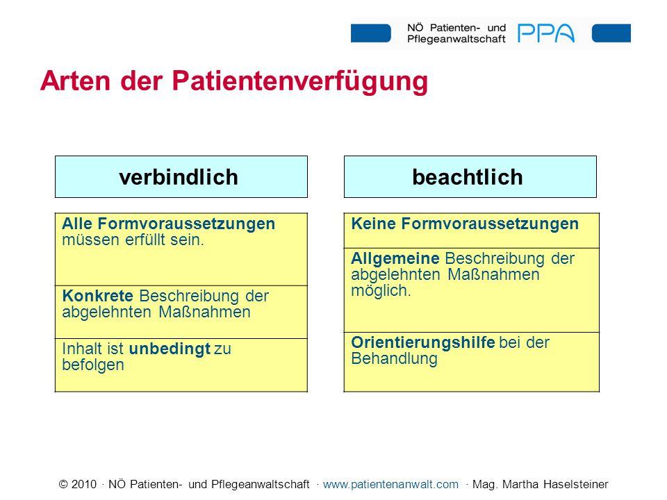 © 2010 · NÖ Patienten- und Pflegeanwaltschaft · www.patientenanwalt.com · Mag. Martha Haselsteiner Arten der Patientenverfügung verbindlichbeachtlich