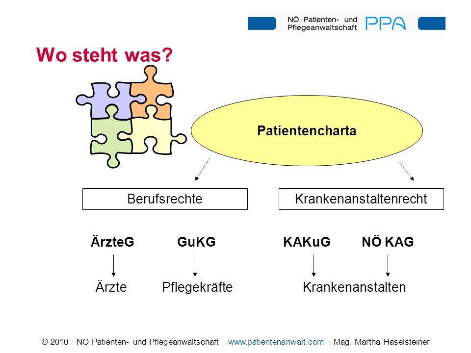 © 2010 · NÖ Patienten- und Pflegeanwaltschaft · www.patientenanwalt.com · Mag. Martha Haselsteiner Wo steht was? ÄrzteGGuKGNÖ KAGKAKuG BerufsrechteKra
