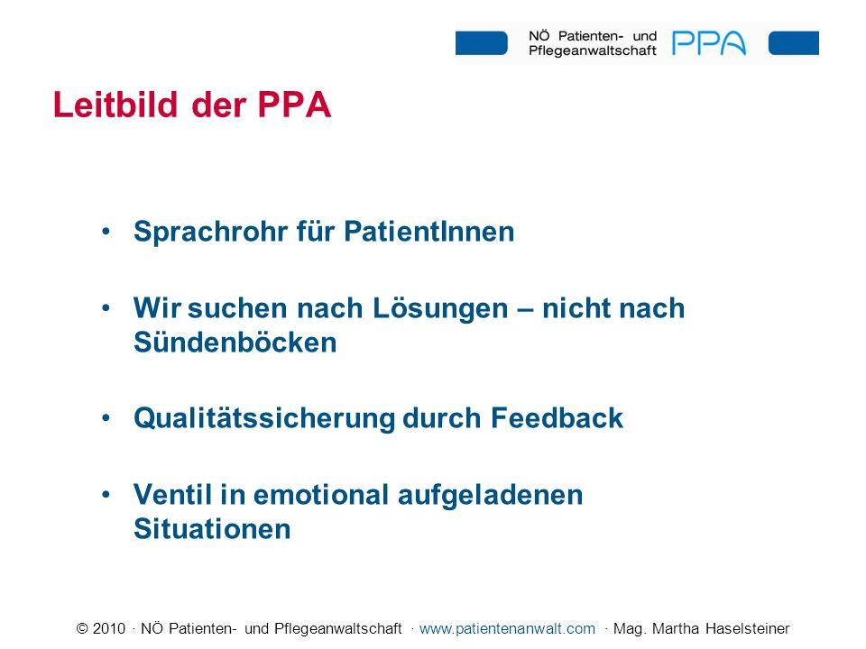 © 2010 · NÖ Patienten- und Pflegeanwaltschaft · www.patientenanwalt.com · Mag. Martha Haselsteiner Leitbild der PPA Sprachrohr für PatientInnen Wir su