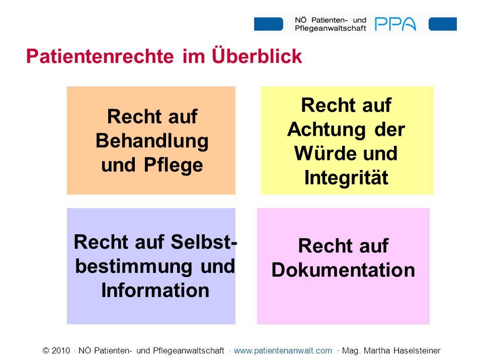 © 2010 · NÖ Patienten- und Pflegeanwaltschaft · www.patientenanwalt.com · Mag. Martha Haselsteiner Patientenrechte im Überblick Recht auf Behandlung u