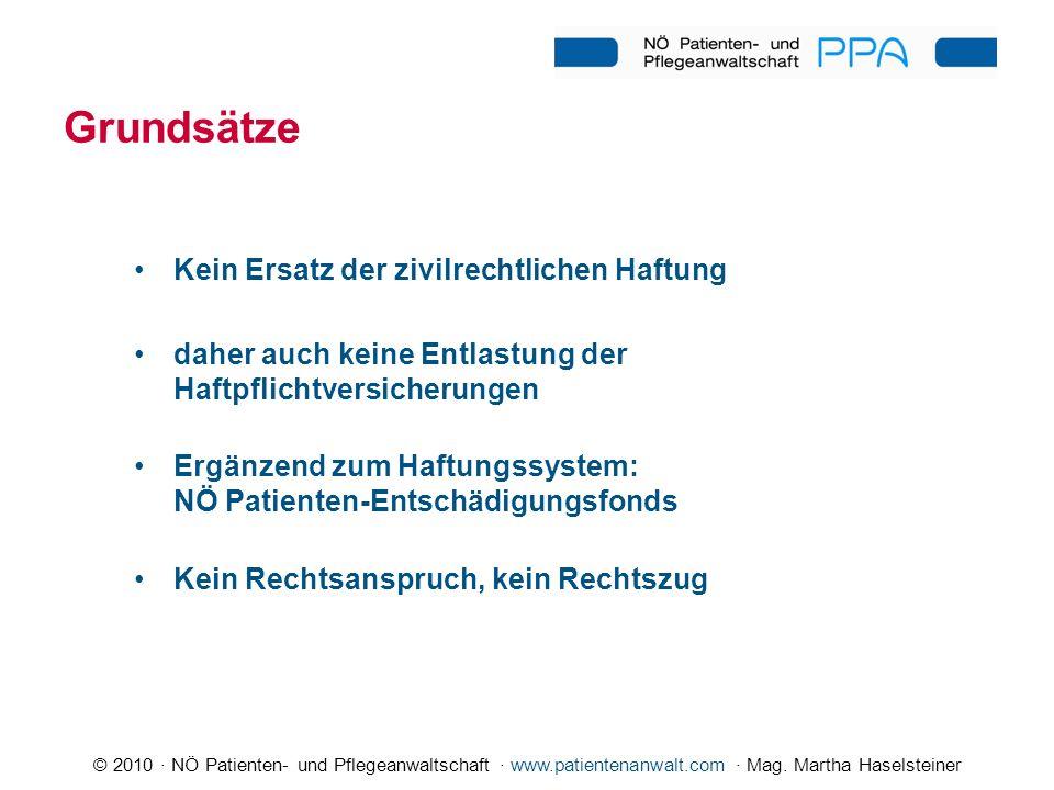 © 2010 · NÖ Patienten- und Pflegeanwaltschaft · www.patientenanwalt.com · Mag. Martha Haselsteiner Grundsätze Kein Ersatz der zivilrechtlichen Haftung