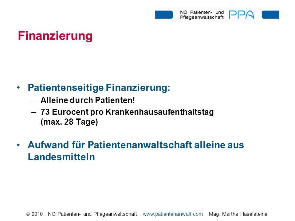 © 2010 · NÖ Patienten- und Pflegeanwaltschaft · www.patientenanwalt.com · Mag. Martha Haselsteiner Finanzierung Patientenseitige Finanzierung: –Allein