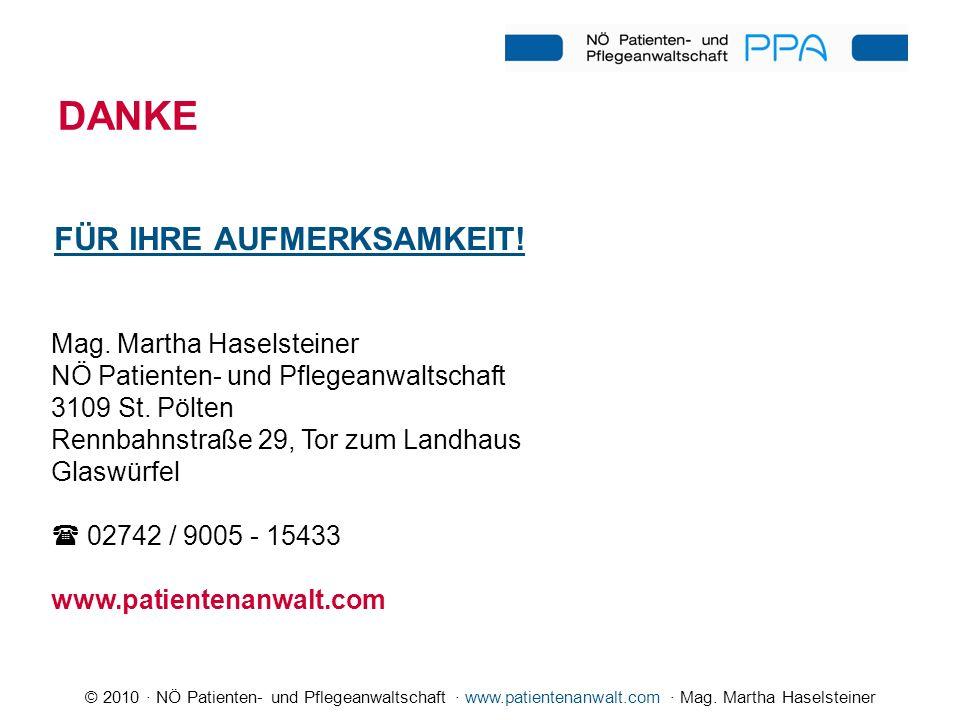 © 2010 · NÖ Patienten- und Pflegeanwaltschaft · www.patientenanwalt.com · Mag. Martha Haselsteiner DANKE FÜR IHRE AUFMERKSAMKEIT! Mag. Martha Haselste