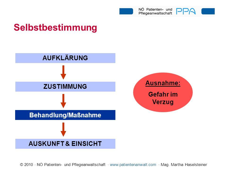 © 2010 · NÖ Patienten- und Pflegeanwaltschaft · www.patientenanwalt.com · Mag. Martha Haselsteiner Behandlung/Maßnahme AUFKLÄRUNG ZUSTIMMUNG AUSKUNFT