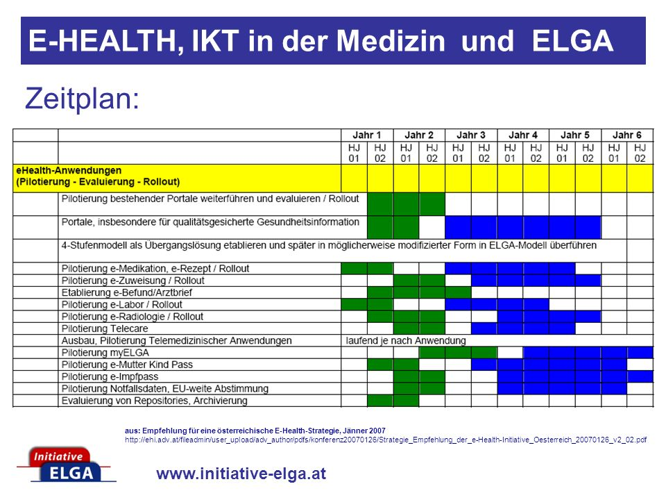 www.initiative-elga.at E-HEALTH, IKT in der Medizin und ELGA aus: Empfehlung für eine österreichische E-Health-Strategie, Jänner 2007 http://ehi.adv.at/fileadmin/user_upload/adv_author/pdfs/konferenz20070126/Strategie_Empfehlung_der_e-Health-Initiative_Oesterreich_20070126_v2_02.pdf Zeitplan: