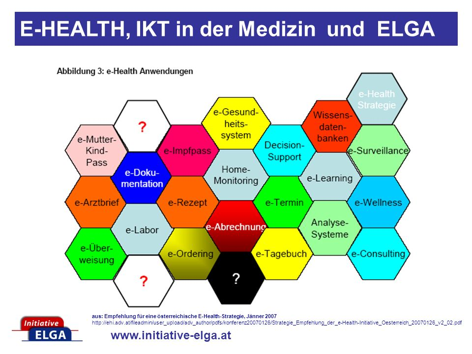 www.initiative-elga.at E-HEALTH, IKT in der Medizin und ELGA aus: Empfehlung für eine österreichische E-Health-Strategie, Jänner 2007 http://ehi.adv.at/fileadmin/user_upload/adv_author/pdfs/konferenz20070126/Strategie_Empfehlung_der_e-Health-Initiative_Oesterreich_20070126_v2_02.pdf