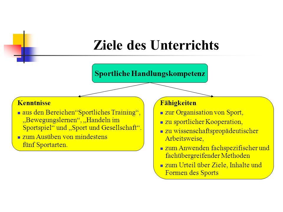 Ziele des Unterrichts Sportliche Handlungskompetenz Kenntnisse aus den BereichenSportliches Training, Bewegungslernen, Handeln im Sportspiel und Sport und Gesellschaft.