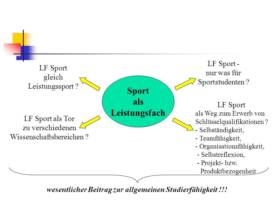 LF Sport - nur was für Sportstudenten .LF Sport gleich Leistungssport .